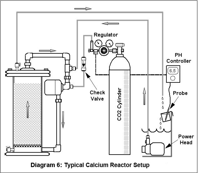 reactorSystem.jpg